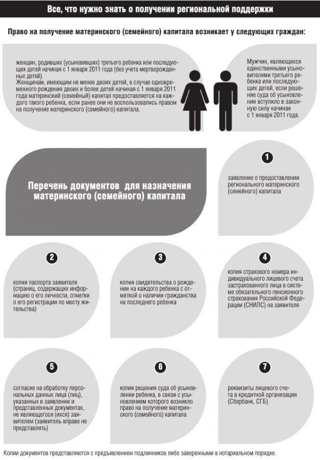 Региональный материнский капитал-2013